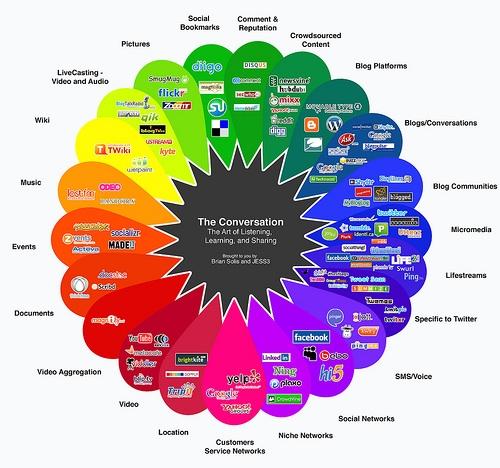 social-media-agency-consultant2